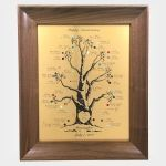Engraved Family Tree Frame